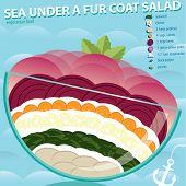 Sea under a fur coat