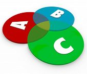 stock photo of common  - ABC letters on venn diagram overlapping circles to show common ground of different choices - JPG