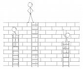 Cartoon Stick Man Drawing Conceptual Illustration Of Businessman Beating Or Defeating Competitors By poster