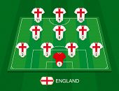 Soccer Field With The England National Team Players. Lineups Formation 4-3-3 On Half Football Field. poster