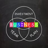 Business Requirements Are Investments Plans And Teamwork