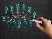 Synergy On Blackboard Means Teamwork And Partnership