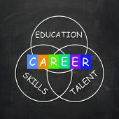 Career Advice Shows Education Talent And Skills