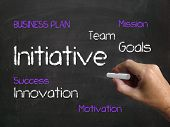 Initiative On Chalkboard Refers To Motivation Enterprise And Dri