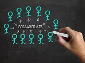 Collaborate On Blackboard Means Business Teamwork Or Collaborati