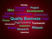 Quality Business Brainstorm Means Excellent Company Reputation