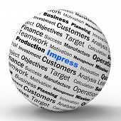 Impress Sphere Definition Shows Satisfactory Impression Or Excel
