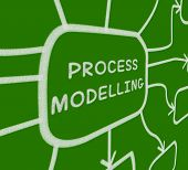 Process Modelling Diagram Means Representing Business Processes