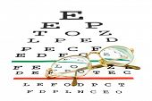 Glasses on eyesight test chart, isolated on white background