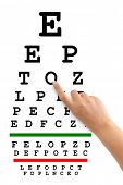 Pointing hand and eyesight test chart isolated on white background