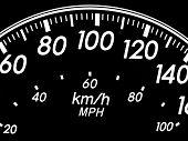 Speedometre Closeup