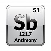 Antimony Symbol.chemical Element Of The Periodic Table On A Glossy White Background In A Silver Fram poster