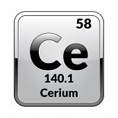 Cerium Symbol.chemical Element Of The Periodic Table On A Glossy White Background In A Silver Frame. poster