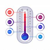 Infographics Thermometer. Hot And Cold Temperature Scales Weather With Colorful Infographic Celsius  poster