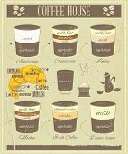 Coffee House Old Infographics