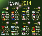Brasil 2014 country grops table