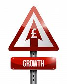 Pound Growth Signpost Illustration Design