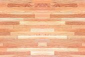 Hardwood Maple Basketball Court Floor Viewed From Above. poster