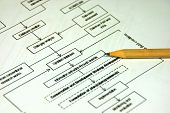 Planning - Database Management