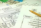 Planning - Database Management