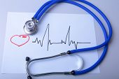 Cardiogram With Medical Stethoscope And Doctor Coat On Table poster