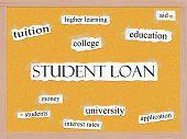 Student Loan Corkboard Concept