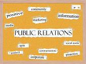 Conceito de palavra de quadro de avisos de relações públicas