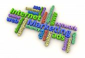 Internet Marketing Words