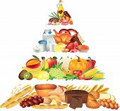 picture of food pyramid  - colorful food froducts pyramid photo realistic illustration - JPG