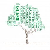 High resolution concept or conceptual identify green tree word cloud on white  background wordcloud