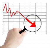 A person analyzes a negative chart. All on white background.