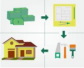 Schematic Design Of Construction Process Of House