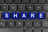 Share Deal Word On Keyboard