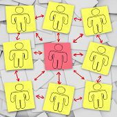 A social network of people in this episode of Sticky Note Theatre.