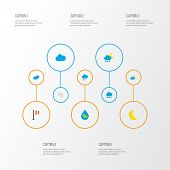 Climate Icons Flat Style Set With Flag, Moon, Hail And Other Storm Elements. Isolated Vector Illustr poster