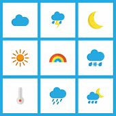 Climate Icons Flat Style Set With Hail, Rain-snow, Shower And Other Temperature  Elements. Isolated  poster