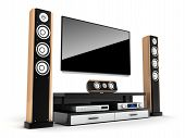 image of home theater  - Home - JPG