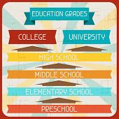 Education grades. Poster in retro style.