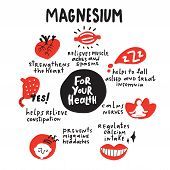 Magnesium. For Your Health. Funny Infographic Poster About Magnesium Healthy Benefits. Vector. poster