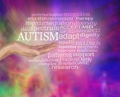 Feminine Autism Spectrum Word Tag Cloud - Female Hand With Open Palm Up With The Word Autism Floatin poster