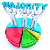 A group of three people lift and hold the word Majority to represent that they are the largest share or percentage of the whole and therefore win and are able to claim victory and rule the group
