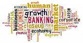 Banking word cloud
