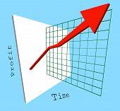 Profits Graph