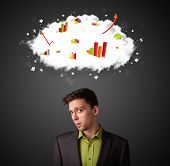 Thoughtful young businessman with cloud and charts concept