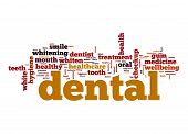 Dental Word Cloud