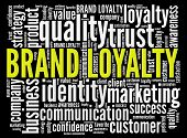 Brand Loyalty in word collage