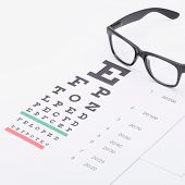 Eyesight Test Chart With Glasses Over It