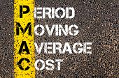 stock photo of average looking  - Business Acronym PMAC - Period Moving Average Cost. Yellow paint line on the road against asphalt background. Conceptual image - JPG