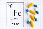 Handwriting Chemical Element Iron Fe With Pills. poster