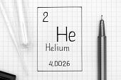 The Periodic Table Of Elements. Handwriting Chemical Element Helium He With Black Pen, Test Tube And poster